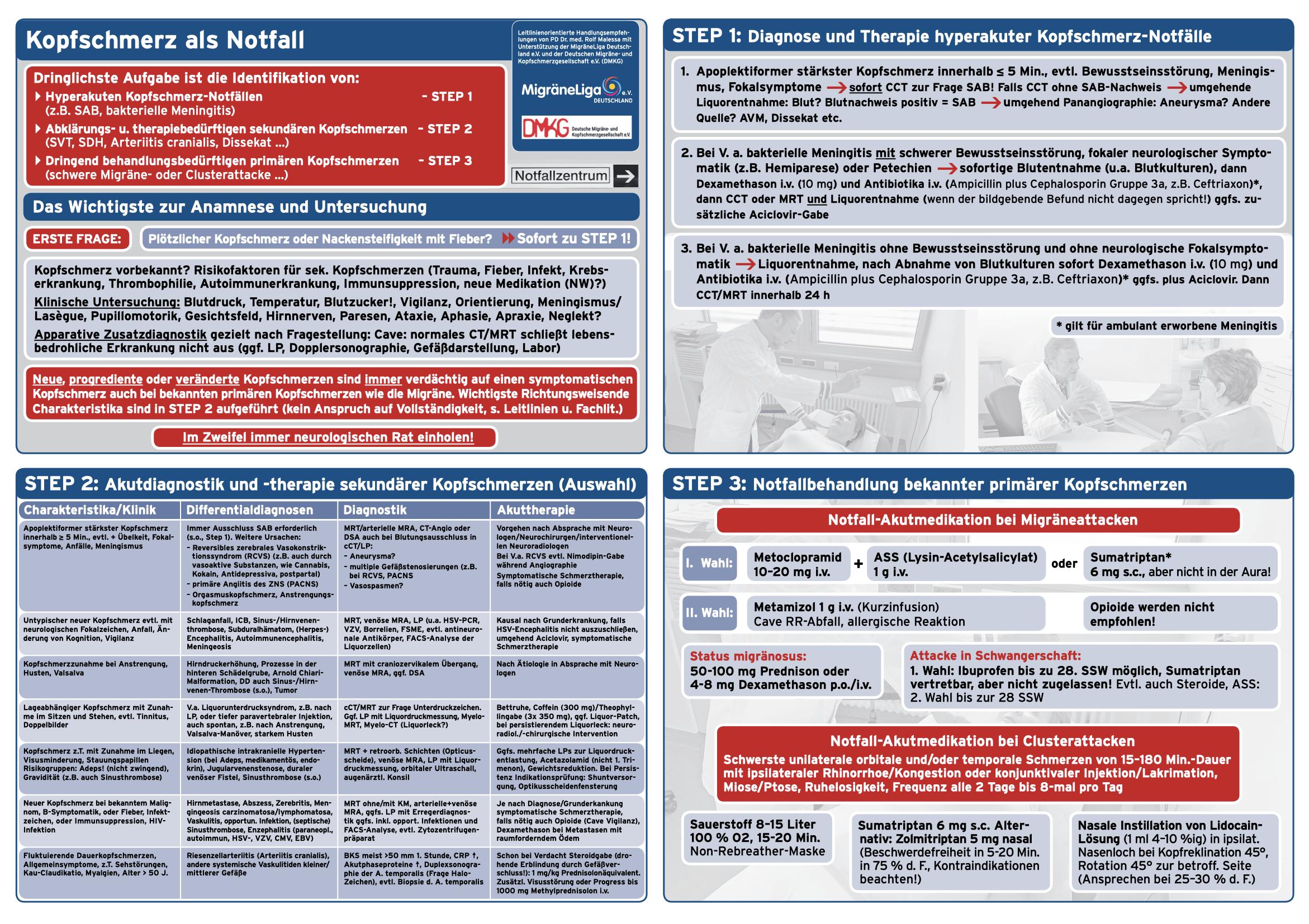 MigräneLiga Poster für Notfallambulanzen