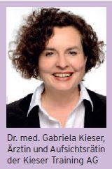 Dr. Kieser